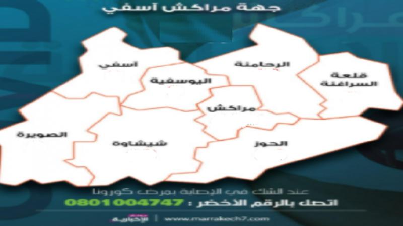 جهة مراكش آسفي تحصي 178 إصابة جديدة بفيروس كورونا